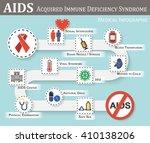 aids infographics  roadmap of... | Shutterstock .eps vector #410138206