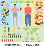 thin and fat guy man healthy... | Shutterstock .eps vector #410322556