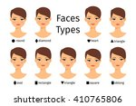 female face shapes. womans face ... | Shutterstock .eps vector #410765806