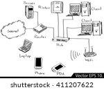lan network diagram vector... | Shutterstock .eps vector #411207622