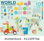 travel infographics with data... | Shutterstock .eps vector #411339766