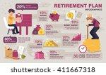 retirement planning infographics | Shutterstock .eps vector #411667318