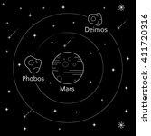 vector illustration of mars...   Shutterstock .eps vector #411720316