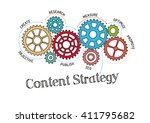 Gears And Content Strategy...