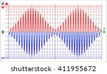 resonance | Shutterstock .eps vector #411955672
