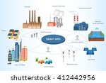 smart grid concept industrial