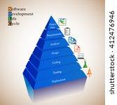 software development life cycle ... | Shutterstock .eps vector #412476946