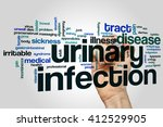 urinary infection word cloud | Shutterstock . vector #412529905