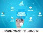 knowledge management technology ... | Shutterstock . vector #413389042