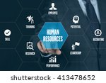 human resources technology... | Shutterstock . vector #413478652