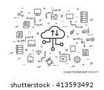 web cloud storage vector... | Shutterstock .eps vector #413593492