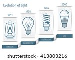 the history of the development... | Shutterstock .eps vector #413803216