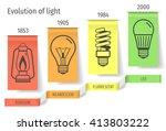 the history of the development... | Shutterstock .eps vector #413803222