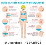 body plastic surgery... | Shutterstock .eps vector #413925925