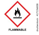 ghs hazard pictogram flammable | Shutterstock .eps vector #417156838