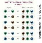 baby eye color predictor chart...   Shutterstock .eps vector #417707926