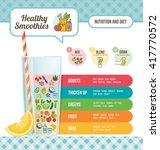 smoothies preparation... | Shutterstock .eps vector #417770572