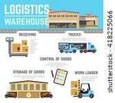 warehouse cargo infographics.... | Shutterstock .eps vector #418225066
