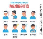 meningitis vector infographic.... | Shutterstock .eps vector #418322212