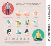 alternative treatment page of... | Shutterstock .eps vector #418361086