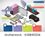 illustration of info graphic... | Shutterstock .eps vector #418840336