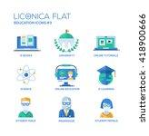 set of modern education thin... | Shutterstock . vector #418900666