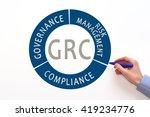 grc.  governance  risk... | Shutterstock . vector #419234776