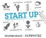 start up. chart with keywords... | Shutterstock .eps vector #419894782