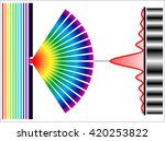 diffraction | Shutterstock .eps vector #420253822