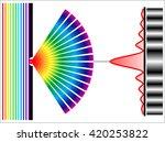 diffraction | Shutterstock .eps vector #420253822