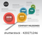 Vector Timeline With Milestone...