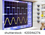 Small photo of wave on oscilloscope