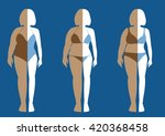 before and after of woman...   Shutterstock .eps vector #420368458