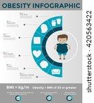 obesity infographic template  ... | Shutterstock .eps vector #420563422