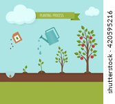 planting tree process... | Shutterstock .eps vector #420595216