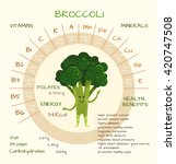 infographics about nutrients in ...   Shutterstock .eps vector #420747508