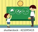 teacher test his student to... | Shutterstock .eps vector #421095415