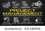 project management with... | Shutterstock . vector #421180096