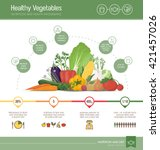healthy eating infographic with ... | Shutterstock .eps vector #421457026
