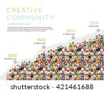 group of creative people for... | Shutterstock .eps vector #421461688