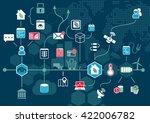 vector infographic of smart... | Shutterstock .eps vector #422006782