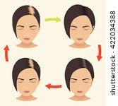 female hair loss stages set.... | Shutterstock .eps vector #422034388