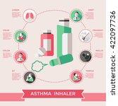 Asthma Inhaler Page Of Website...