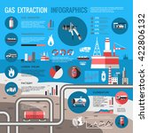 gas extraction infographics... | Shutterstock .eps vector #422806132
