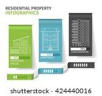 residential real estate... | Shutterstock .eps vector #424440016