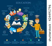 education infographic diagram... | Shutterstock .eps vector #424491796