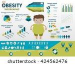 obesity infographic template  ... | Shutterstock .eps vector #424562476