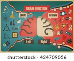 brain function  lef and right... | Shutterstock .eps vector #424709056
