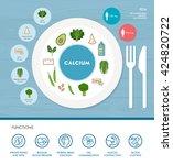 calcium mineral nutrition... | Shutterstock .eps vector #424820722
