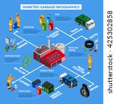 isometric garbage infographics... | Shutterstock .eps vector #425302858